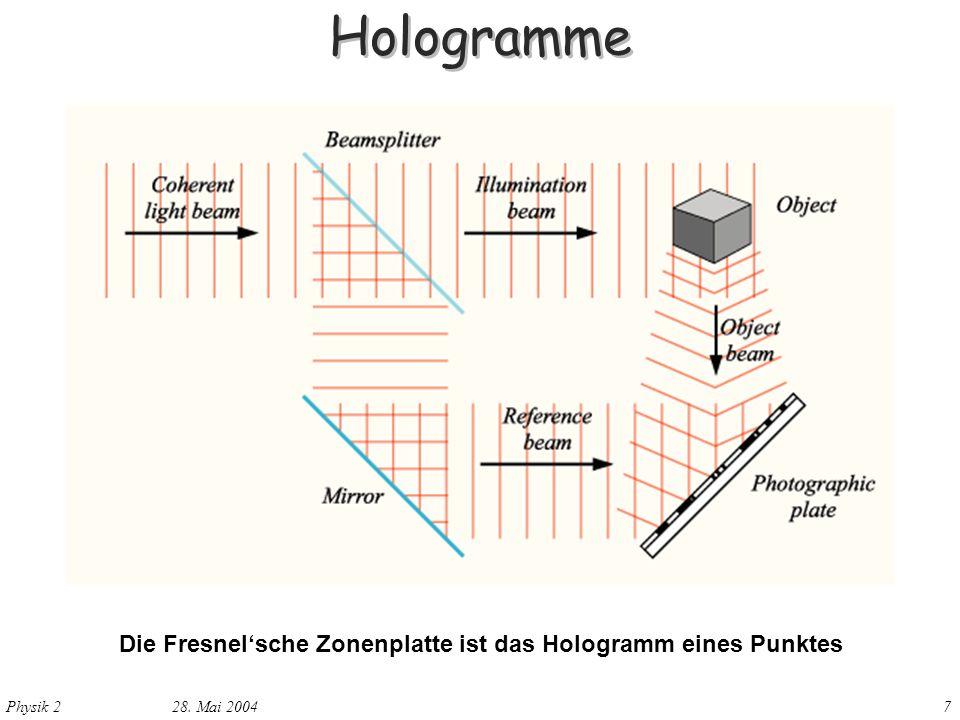 Physik 2 28. Mai 20047 Hologramme Die Fresnelsche Zonenplatte ist das Hologramm eines Punktes