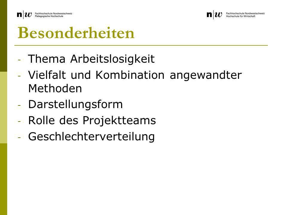 Besonderheiten - Thema Arbeitslosigkeit - Vielfalt und Kombination angewandter Methoden - Darstellungsform - Rolle des Projektteams - Geschlechterverteilung
