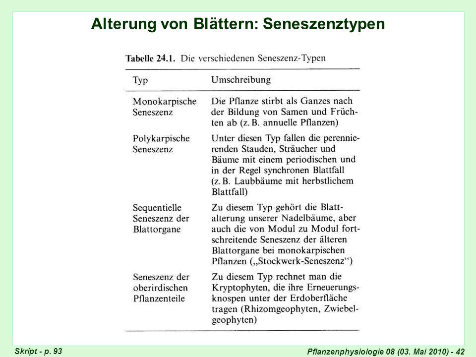 Pflanzenphysiologie 08 (03. Mai 2010) - 42 Alterung von Blättern: Seneszenztypen Seneszenz-Typen Skript - p. 93