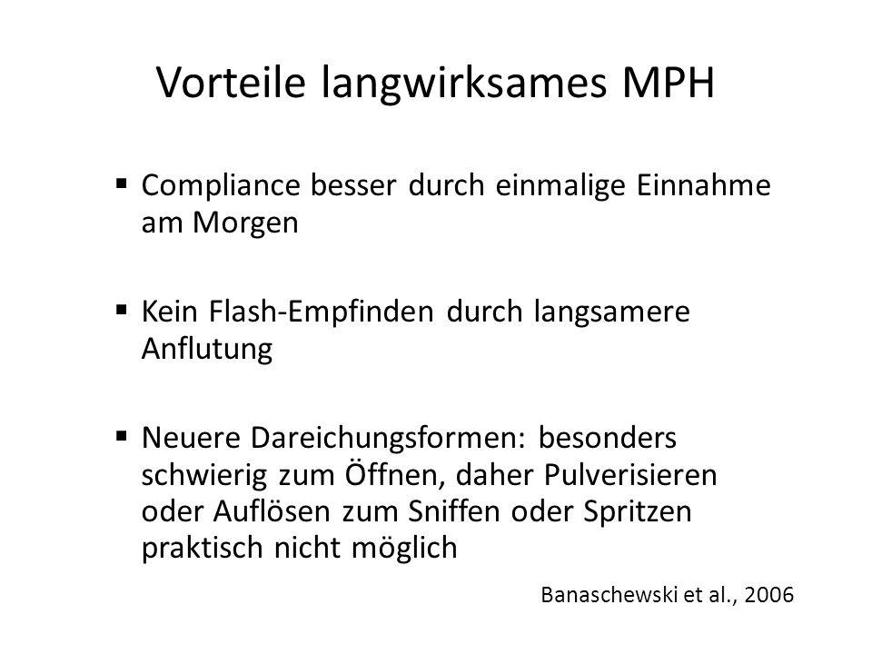 Vorteile langwirksames MPH Compliance besser durch einmalige Einnahme am Morgen Kein Flash-Empfinden durch langsamere Anflutung Neuere Dareichungsform