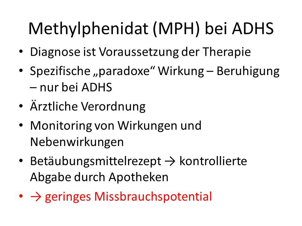 Methylphenidat (MPH) bei ADHS Diagnose ist Voraussetzung der Therapie Spezifische paradoxe Wirkung – Beruhigung – nur bei ADHS Ärztliche Verordnung Mo