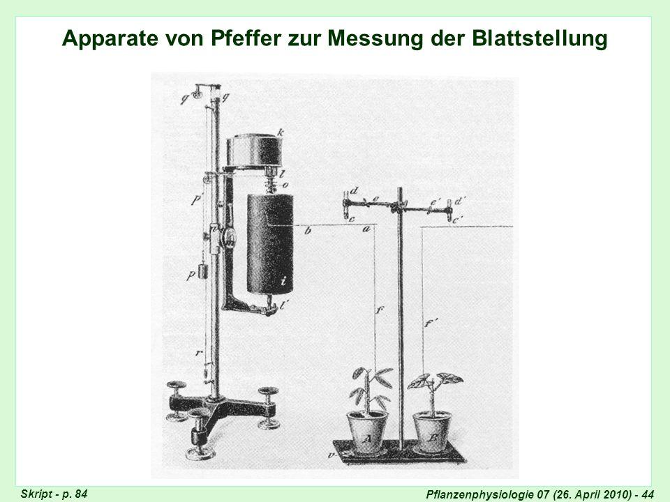 Pflanzenphysiologie 07 (26. April 2010) - 44 Endogene Rhythmik: Pfeffersche Apparatur Apparate von Pfeffer zur Messung der Blattstellung Skript - p. 8