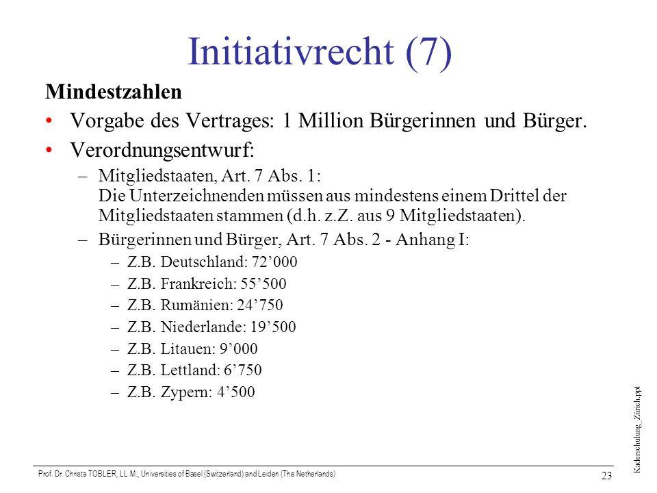 Kaderschulung_Zürich.ppt Prof. Dr. Christa TOBLER, LL.M., Universities of Basel (Switzerland) and Leiden (The Netherlands) 23 Initiativrecht (7) Minde