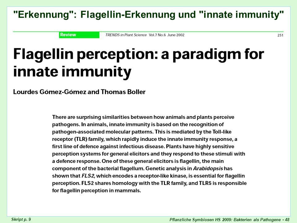 Pflanzliche Symbiosen HS 2009: Bakterien als Pathogene - 48 Review Innate Immunity