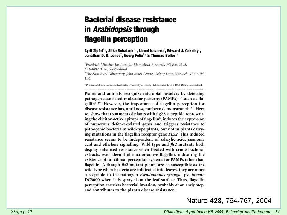 Pflanzliche Symbiosen HS 2009: Bakterien als Pathogene - 51 Titel Zipfel Nature 428, 764-767, 2004 Skript p. 10
