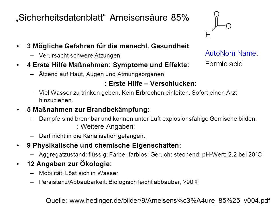 Sicherheitsdatenblatt Ameisensäure 85% 3 Mögliche Gefahren für die menschl. Gesundheit –Verursacht schwere Ätzungen 4 Erste Hilfe Maßnahmen: Symptome