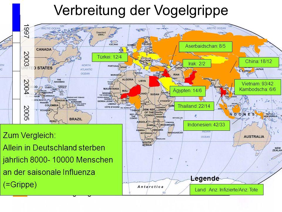 Verbreitung der Vogelgrippe Legende Infiziert ist: Hausgeflügel Wildgeflügel Haus- u. Wildgeflügel 1997 2003 2004 2005 2006 Vietnam: 93/42 Kambodscha: