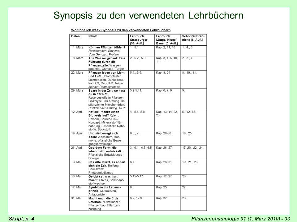 Pflanzenphysiologie 01 (1. März 2010) - 33 Lehrbücher (Synopsis) Synopsis zu den verwendeten Lehrbüchern Skript, p. 4