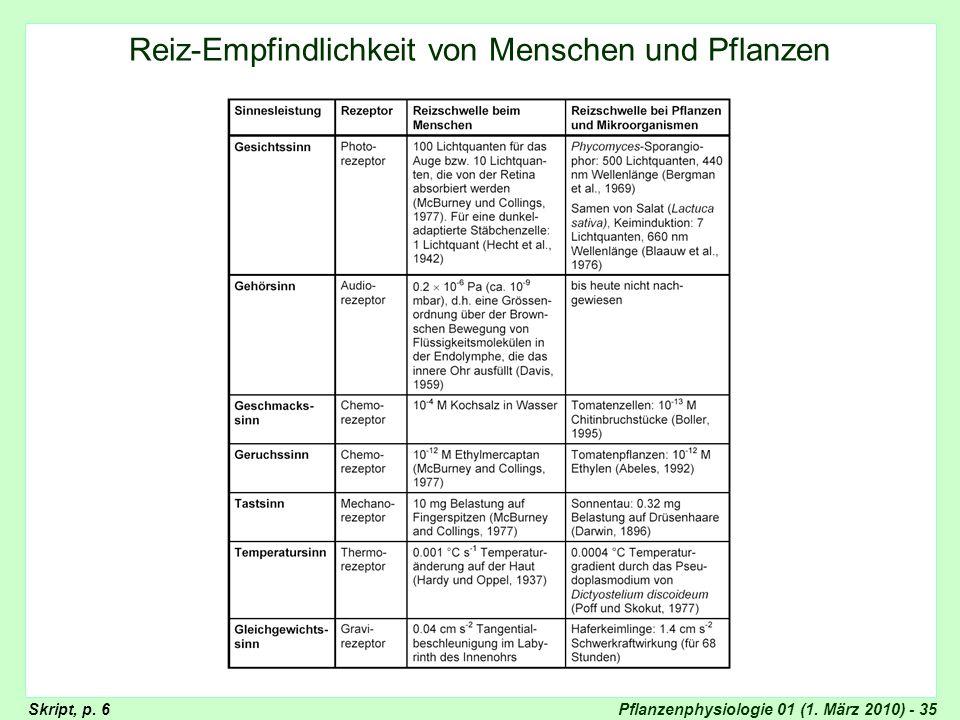 Pflanzenphysiologie 01 (1. März 2010) - 35 Reiz-Empfindlichkeit von Menschen und Pflanzen Vergleich Reizempfindlichkeit Skript, p. 6