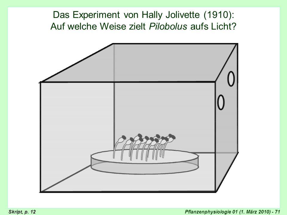 Pflanzenphysiologie 01 (1. März 2010) - 71 Das Experiment von Hally Jolivette (1910): Auf welche Weise zielt Pilobolus aufs Licht? Experiment von Hall