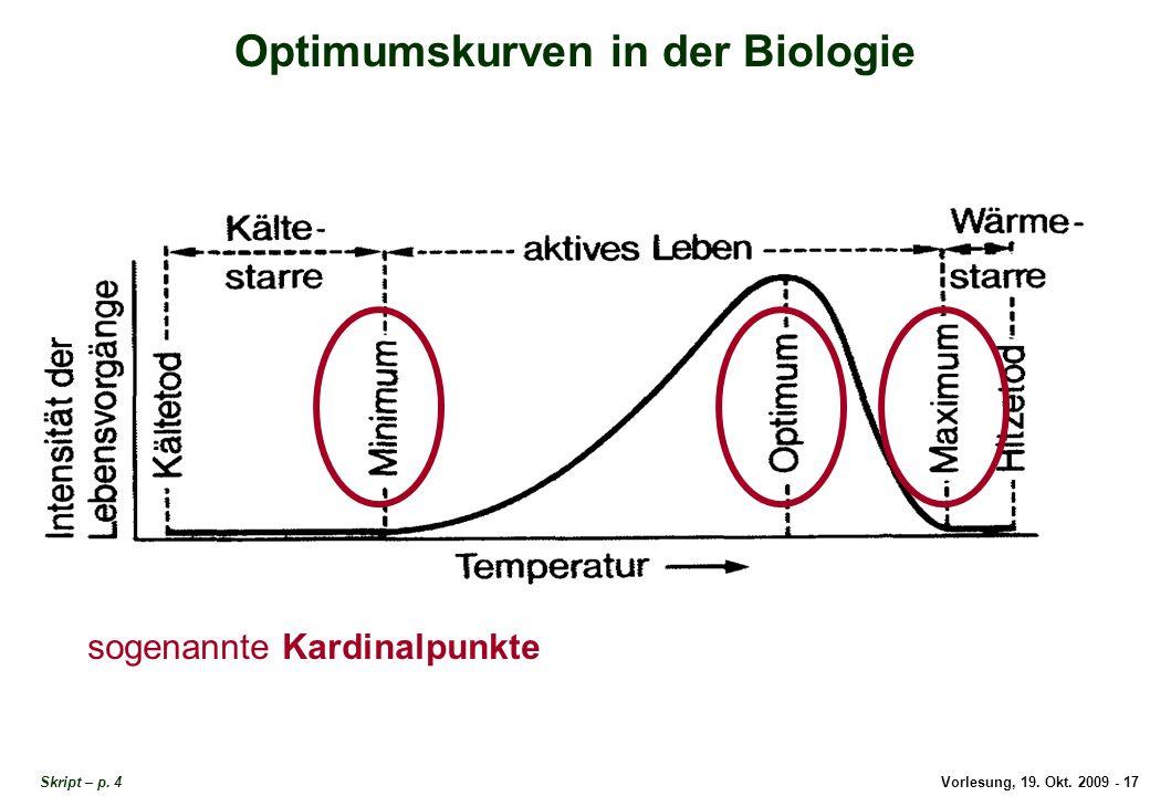 Vorlesung, 19.Okt. 2009 - 17 Optimumskurven in der Biologie Skript – p.