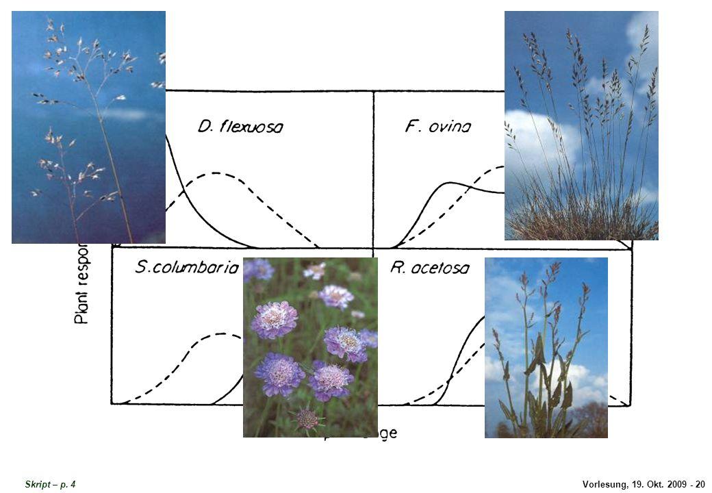 Vorlesung, 19.Okt. 2009 - 20 Physiologisches und ökologisches Optimum Skript – p.