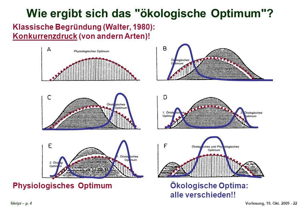 Vorlesung, 19.Okt. 2009 - 22 Wie ergibt sich das ökologische Optimum .