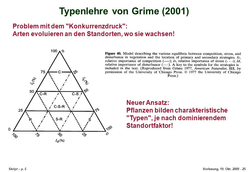 Vorlesung, 19.Okt. 2009 - 25 Typenlehre von Grime (2001) Skript – p.