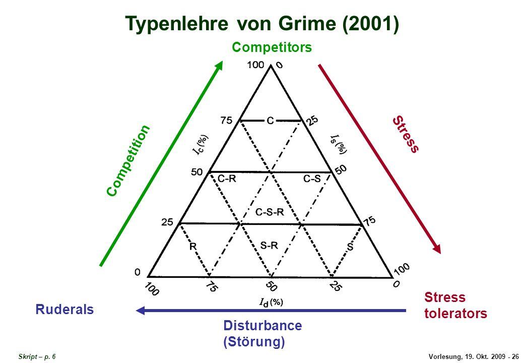 Vorlesung, 19.Okt. 2009 - 26 Typenlehre von Grime (2001) Skript – p.
