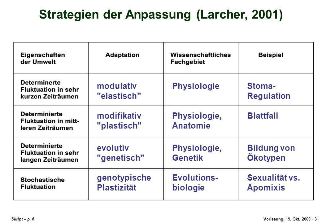 Vorlesung, 19.Okt. 2009 - 31 Strategien der Anpassung (Larcher, 2001) Skript – p.