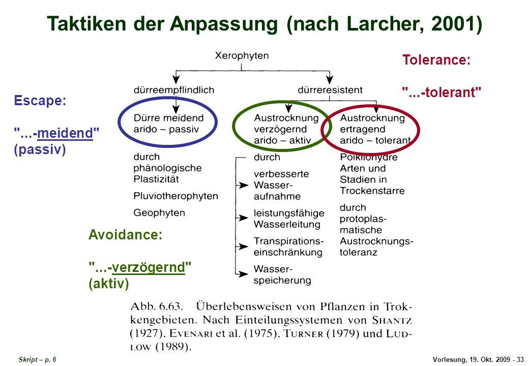 Vorlesung, 19.Okt. 2009 - 33 Taktiken der Anpassung (nach Larcher, 2001) Skript – p.