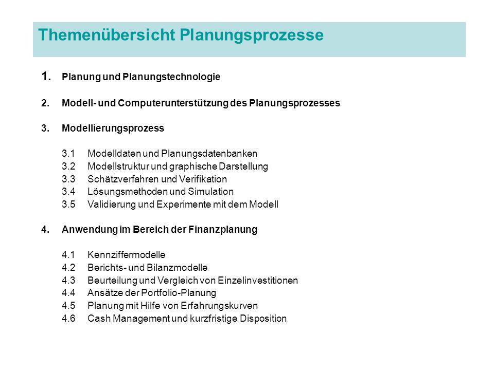 Themenübersicht Planungsprozesse 1. Planung und Planungstechnologie 2.Modell- und Computerunterstützung des Planungsprozesses 3.Modellierungsprozess 3