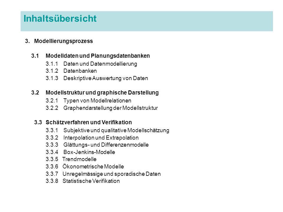 Inhaltsübersicht 3.Modellierungsprozess 3.1Modelldaten und Planungsdatenbanken 3.1.1 Daten und Datenmodellierung 3.1.2Datenbanken 3.1.3Deskriptive Auswertung von Daten 3.2Modellstruktur und graphische Darstellung 3.2.1Typen von Modellrelationen 3.2.2Graphendarstellung der Modellstruktur 3.3Schätzverfahren und Verifikation 3.3.1Subjektive und qualitative Modellschätzung 3.3.2Interpolation und Extrapolation 3.3.3Glättungs- und Differenzenmodelle 3.3.4Box-Jenkins-Modelle 3.3.5 Trendmodelle 3.3.6 Ökonometrische Modelle 3.3.7 Unregelmässige und sporadische Daten 3.3.8 Statistische Verifikation
