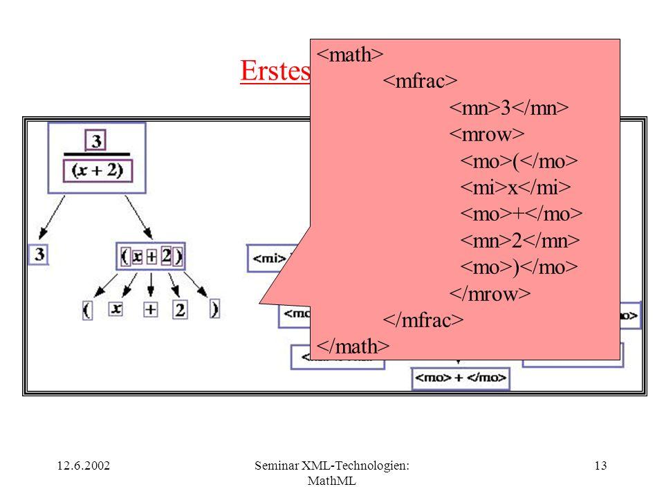 12.6.2002Seminar XML-Technologien: MathML 13 Erstes Beispiel: 3 ( x + 2 )