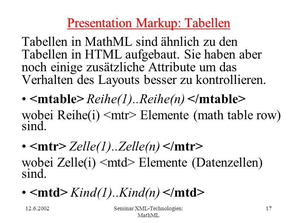 12.6.2002Seminar XML-Technologien: MathML 17 Presentation Markup: Tabellen Tabellen in MathML sind ähnlich zu den Tabellen in HTML aufgebaut. Sie habe
