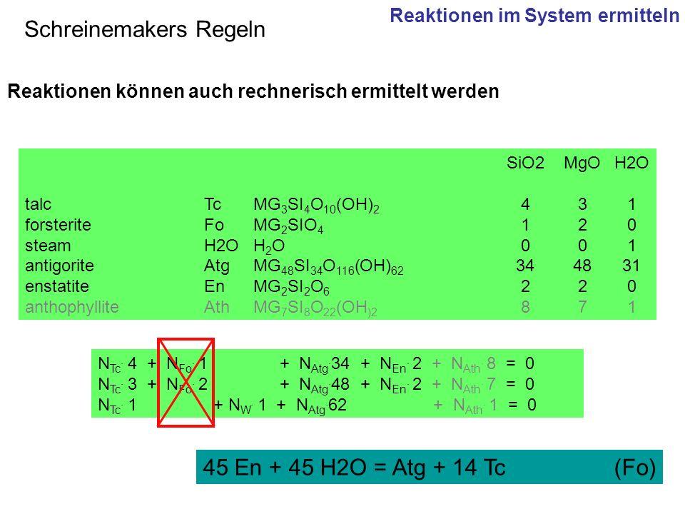 N Tc. 4 + N Fo. 1 + N Atg. 34 + N En. 2 + N Ath. 8 = 0 N Tc. 3 + N Fo. 2 + N Atg. 48 + N En. 2 + N Ath. 7 = 0 N Tc. 1 + N W. 1 + N Atg. 62 + N Ath. 1