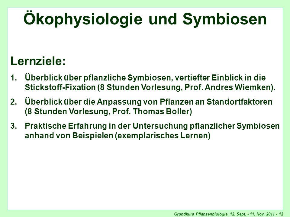 Grundkurs Pflanzenbiologie, 12. Sept. - 11. Nov. 2011 - 12 Ökophysiologie und Symbiosen Lernziele: 1.Überblick über pflanzliche Symbiosen, vertiefter