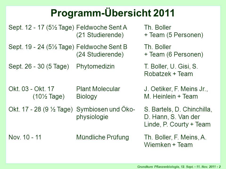 Grundkurs Pflanzenbiologie, 12. Sept. - 11. Nov. 2011 - 2 Programm-Übersicht Programm-Übersicht 2011 Sept. 12 - 17 (5½ Tage)Feldwoche Sent ATh. Boller