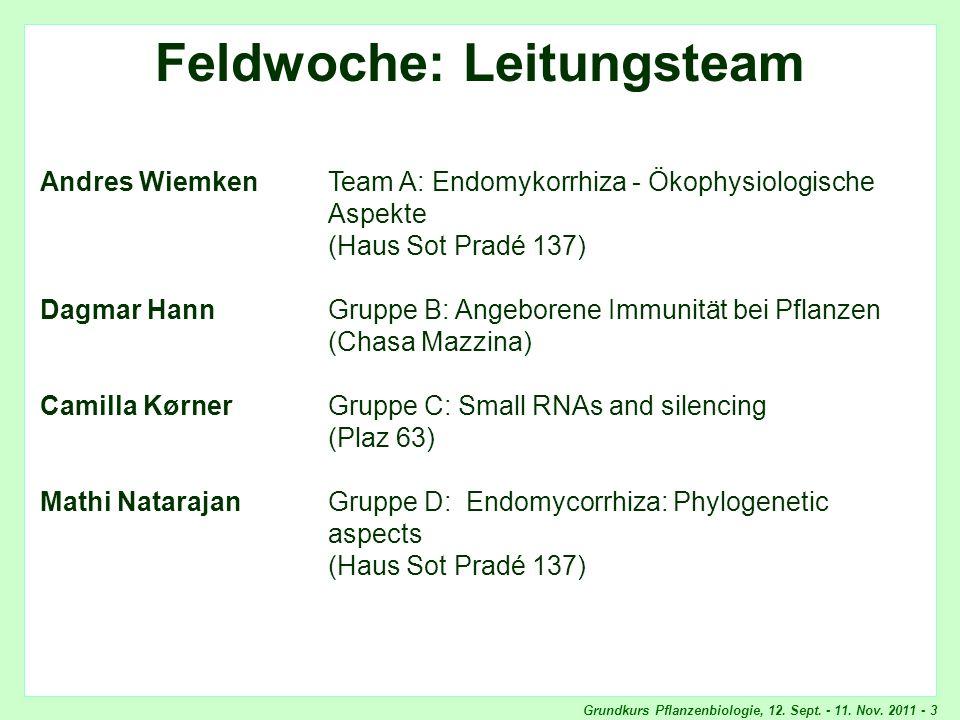 Grundkurs Pflanzenbiologie, 12. Sept. - 11. Nov. 2011 - 3 Feldwoche, Lernziele Feldwoche: Leitungsteam Andres WiemkenTeam A: Endomykorrhiza - Ökophysi