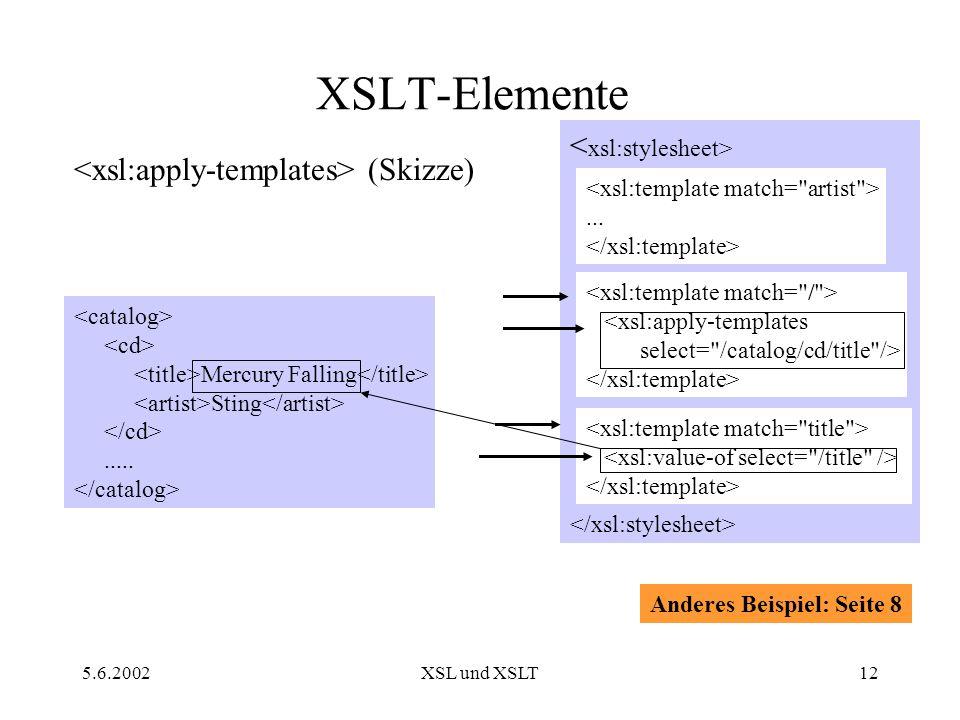 5.6.2002XSL und XSLT12 XSLT-Elemente (Skizze) Mercury Falling Sting........