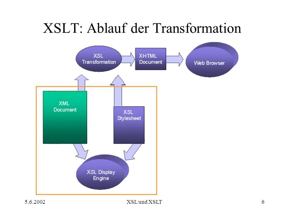 5.6.2002XSL und XSLT6 XSLT: Ablauf der Transformation