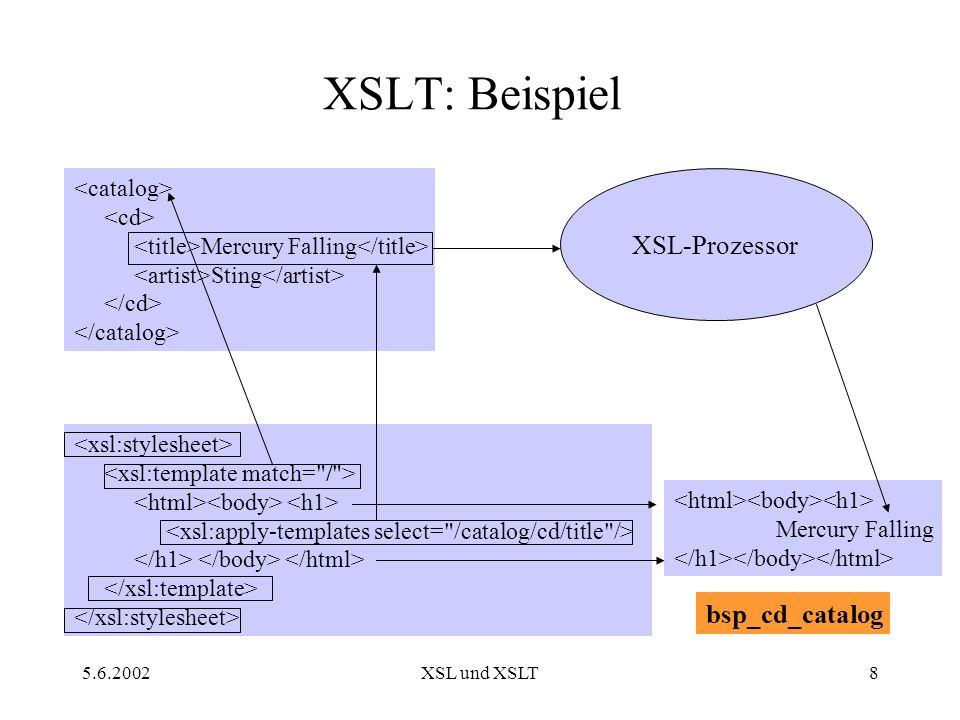 5.6.2002XSL und XSLT8 XSLT: Beispiel Mercury Falling Sting - XSL-Prozessor Mercury Falling bsp_cd_catalog
