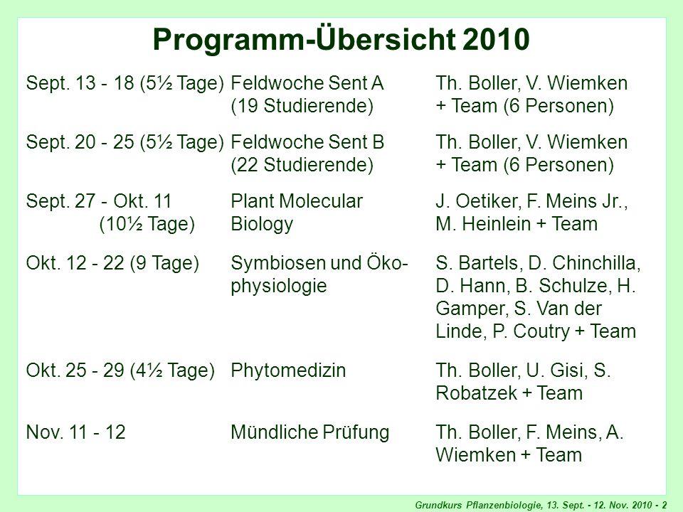 Grundkurs Pflanzenbiologie, 13. Sept. - 12. Nov. 2010 - 2 Programm-Übersicht Programm-Übersicht 2010 Sept. 13 - 18 (5½ Tage)Feldwoche Sent ATh. Boller