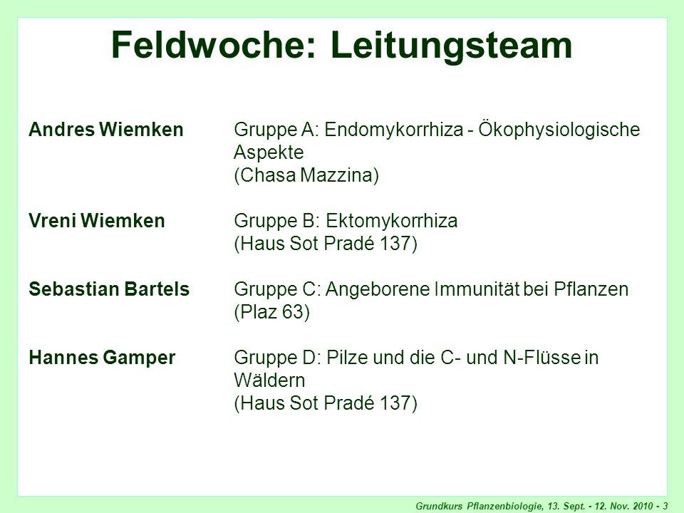 Grundkurs Pflanzenbiologie, 13. Sept. - 12. Nov. 2010 - 3 Feldwoche, Lernziele Feldwoche: Leitungsteam Andres WiemkenGruppe A: Endomykorrhiza - Ökophy