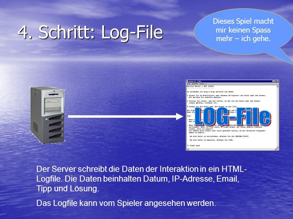 4. Schritt: Log-File Der Server schreibt die Daten der Interaktion in ein HTML- Logfile. Die Daten beinhalten Datum, IP-Adresse, Email, Tipp und Lösun