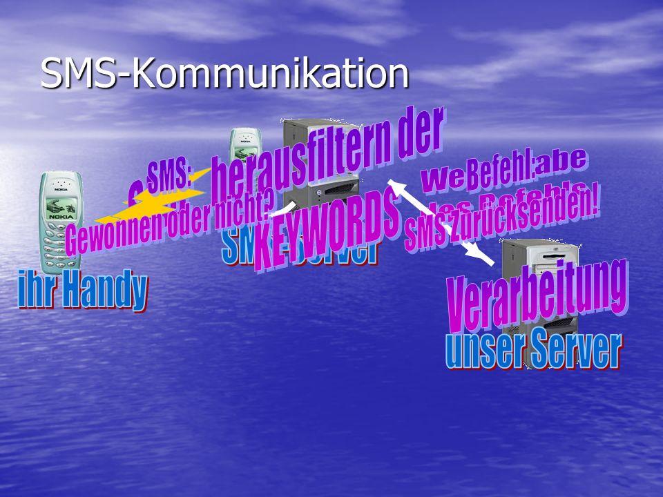 SMS-Kommunikation