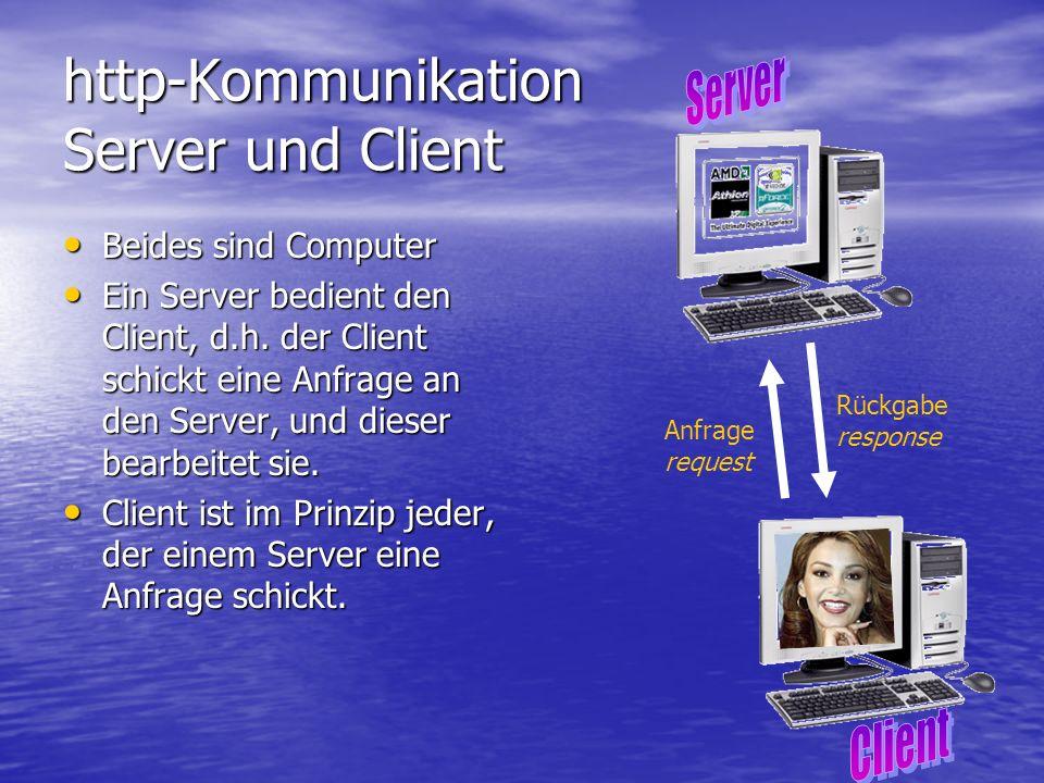 http-Kommunikation Server und Client Beides sind Computer Beides sind Computer Ein Server bedient den Client, d.h. der Client schickt eine Anfrage an