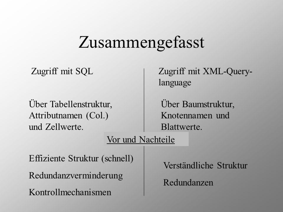 Zusammengefasst Zugriff mit SQLZugriff mit XML-Query- language Über Tabellenstruktur, Attributnamen (Col.) und Zellwerte.