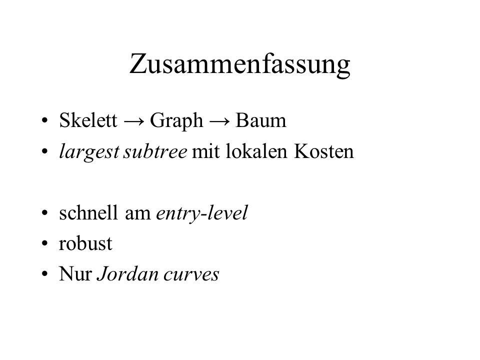 Zusammenfassung Skelett Graph Baum largest subtree mit lokalen Kosten schnell am entry-level robust Nur Jordan curves