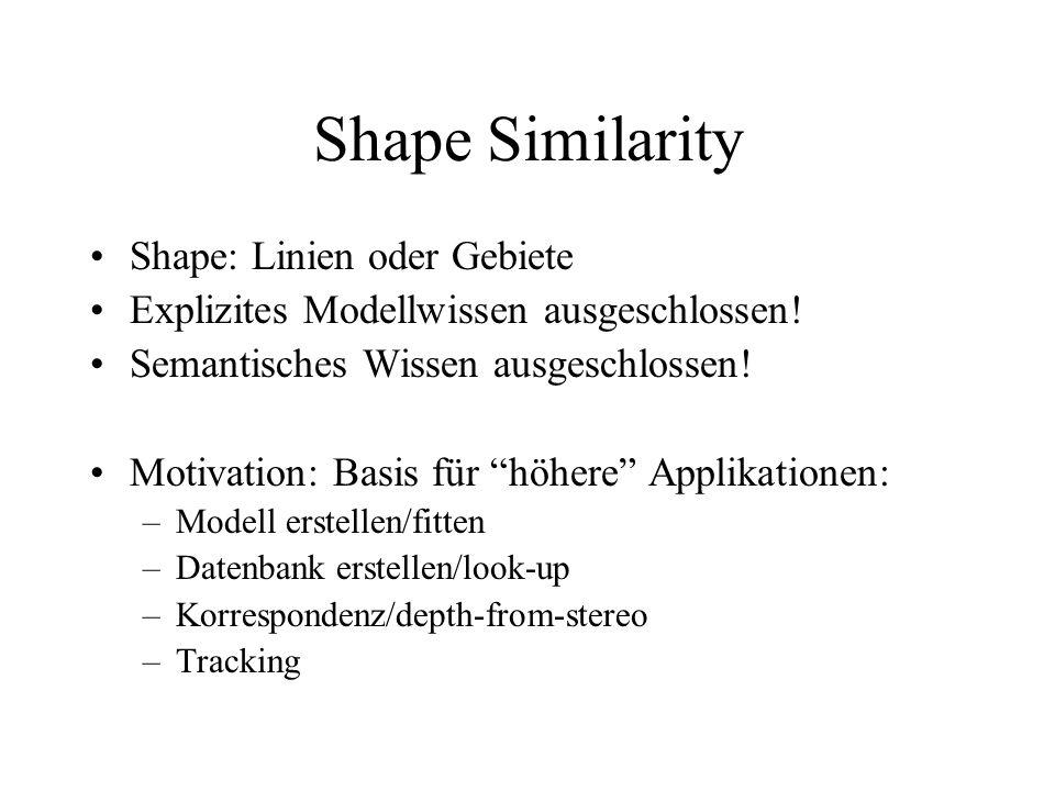 Shape Similarity Shape: Linien oder Gebiete Explizites Modellwissen ausgeschlossen.