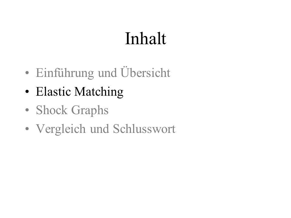 Inhalt Einführung und Übersicht Elastic Matching Shock Graphs Vergleich und Schlusswort