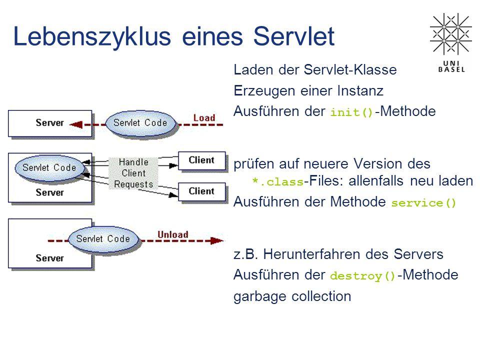 Lebenszyklus eines Servlet Laden der Servlet-Klasse Erzeugen einer Instanz Ausführen der init() -Methode prüfen auf neuere Version des *.class -Files:
