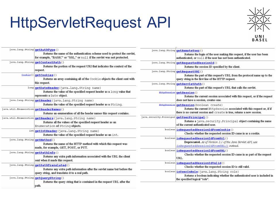 HttpServletRequest API