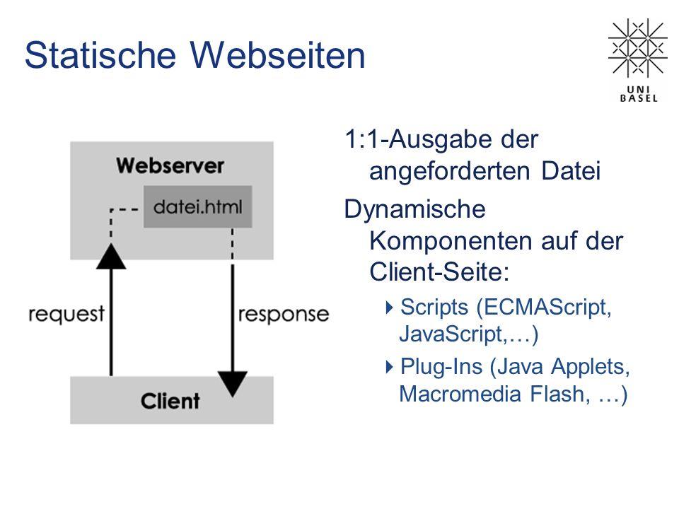 Statische Webseiten 1:1-Ausgabe der angeforderten Datei Dynamische Komponenten auf der Client-Seite: Scripts (ECMAScript, JavaScript,…) Plug-Ins (Java