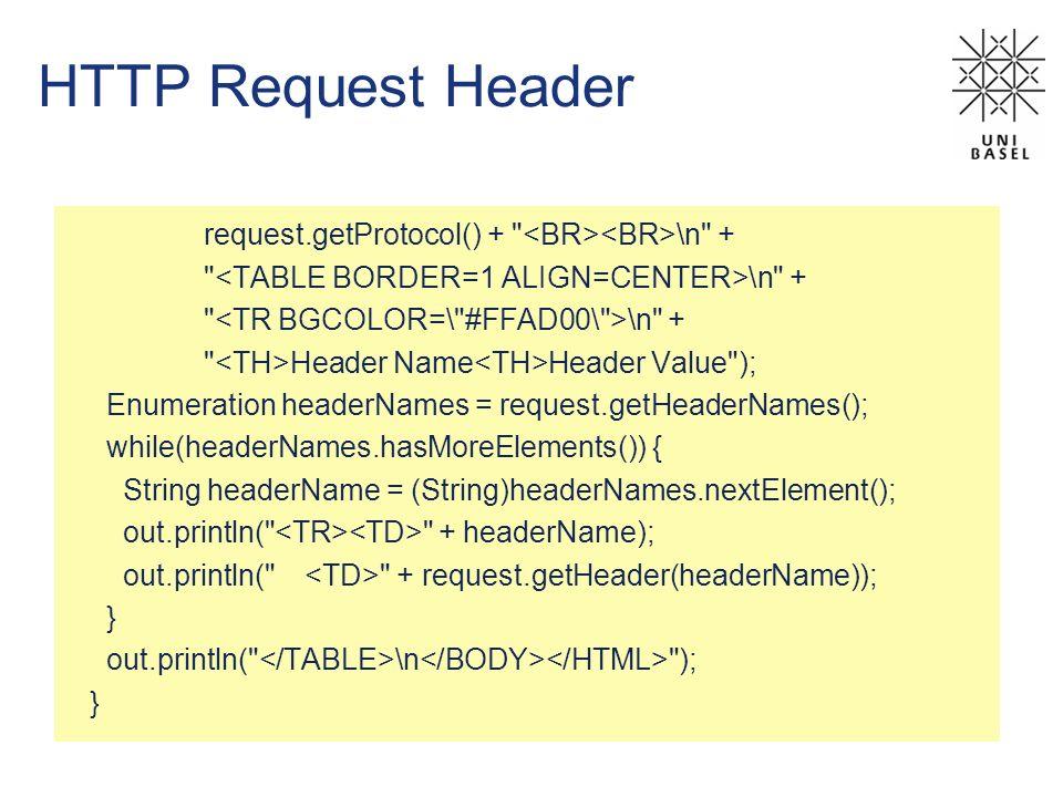 HTTP Request Header request.getProtocol() +