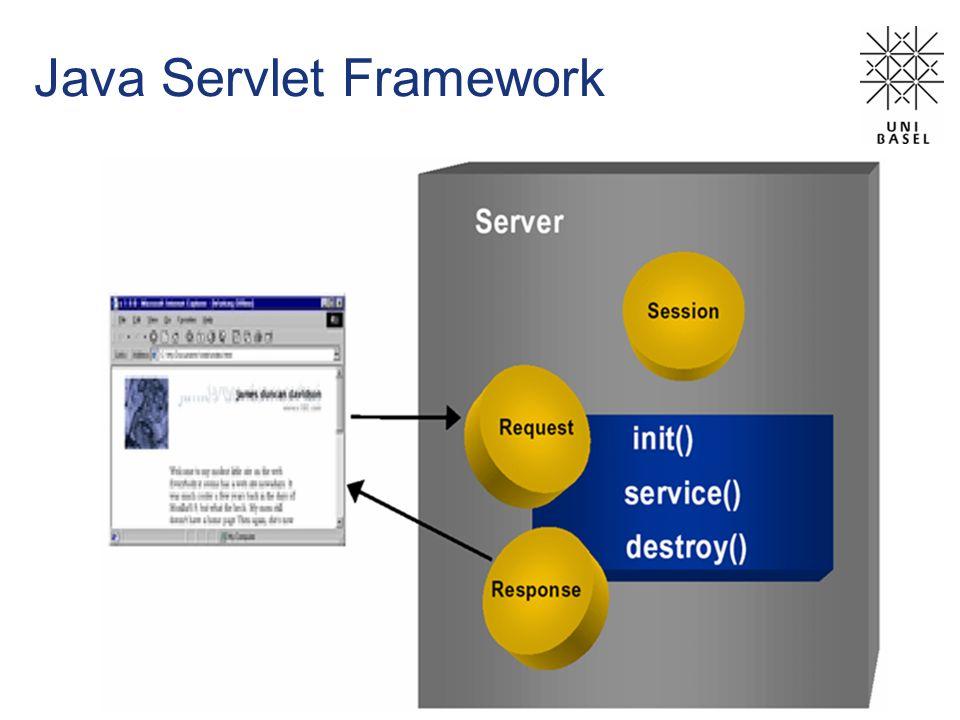 JSEE Versionen Java Servlet 2.2 (17.12.1999) write once, serve anywhere stabil: Servletcontainer:Tomcat 3.3 Servlet API:2.2 JSP:1.1 für Entwickler: Servletcontainer:Tomcat 4.0 Servlet API:2.3 JSP:1.2 stabil