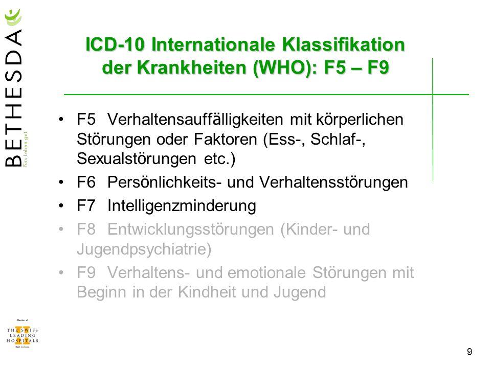 40 M.Alzheimer: Neuropathologie Makroskopisch: diffuse Hirnatrophie (v.a.