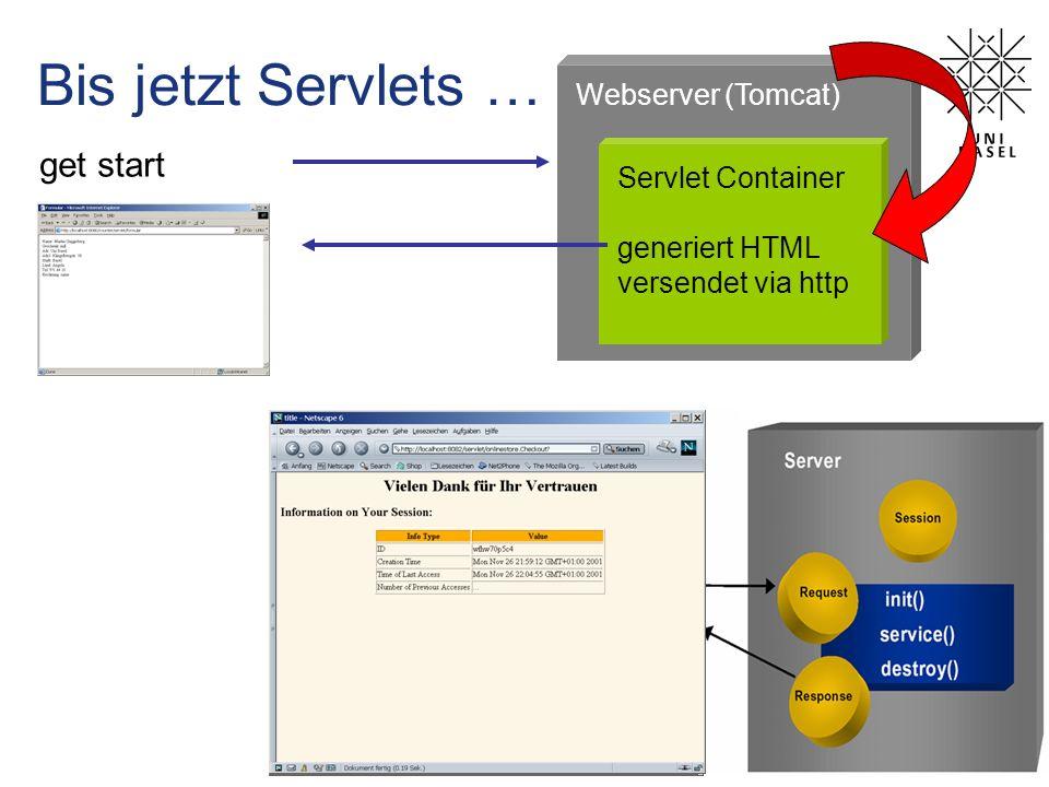 Bis jetzt Servlets … Servlet Container generiert HTML versendet via http get start Webserver (Tomcat)