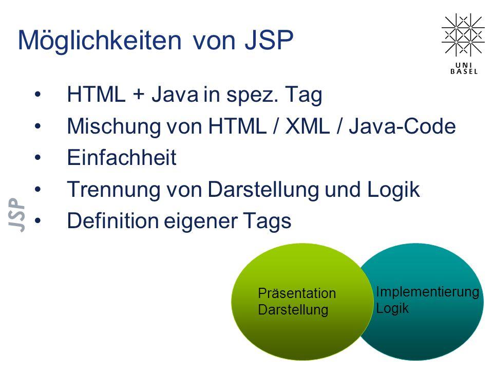 JSP Möglichkeiten von JSP HTML + Java in spez. Tag Mischung von HTML / XML / Java-Code Einfachheit Trennung von Darstellung und Logik Definition eigen