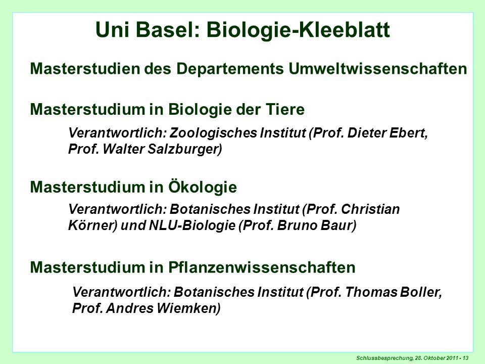 Schlussbesprechung, 28. Oktober 2011 - 13 Überblick Masterstudien Uni Basel: Biologie-Kleeblatt Masterstudien des Departements Umweltwissenschaften Ma